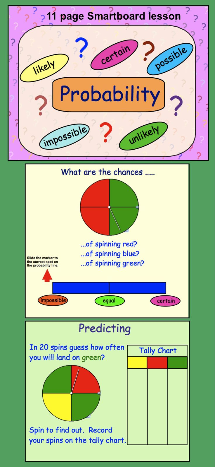 Teach probability the interactive way with this Smartboard lesson.