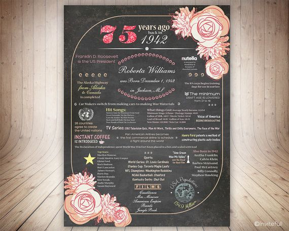 75th Birthday Gift, Personalized 1942 Birthday Sign, Chalkboard Sign 1942 USA events, 75th Birthday Party, 75th Birthday Decorations