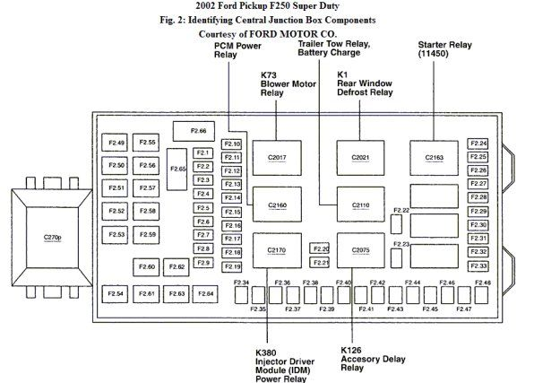 electrical fuse box ford f250 diesel 2003   2003 F250 Super Duty: diagramengine partment