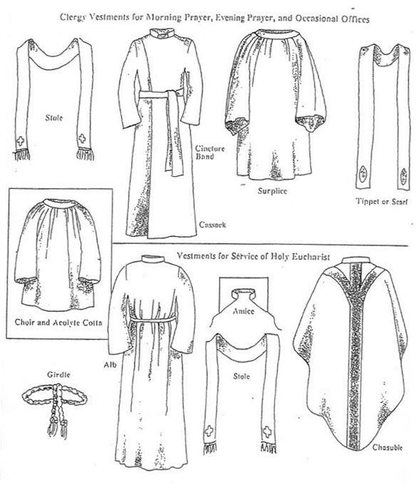 Catholic Vestment Patterns Roman