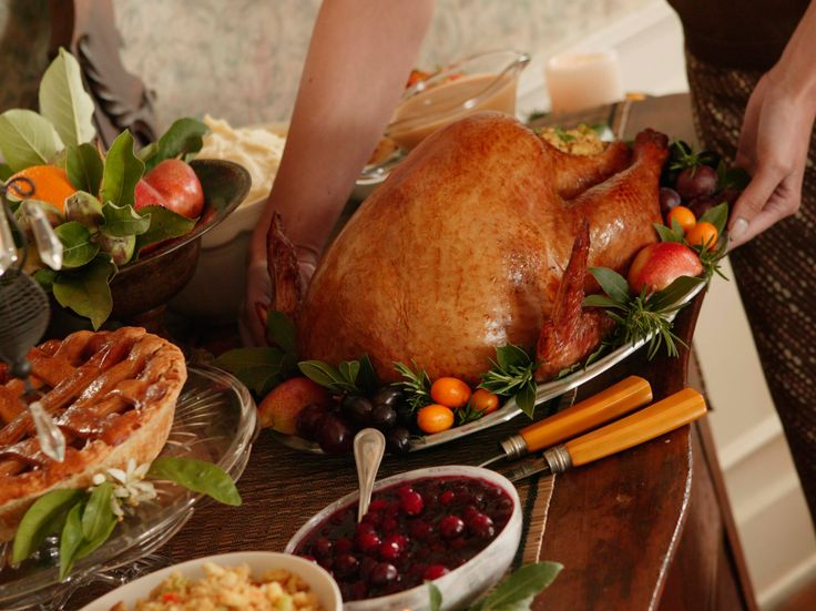Thanksgiving Dinner Portion Planner : Recipes and Cooking : Food Network - FoodNetwork.com