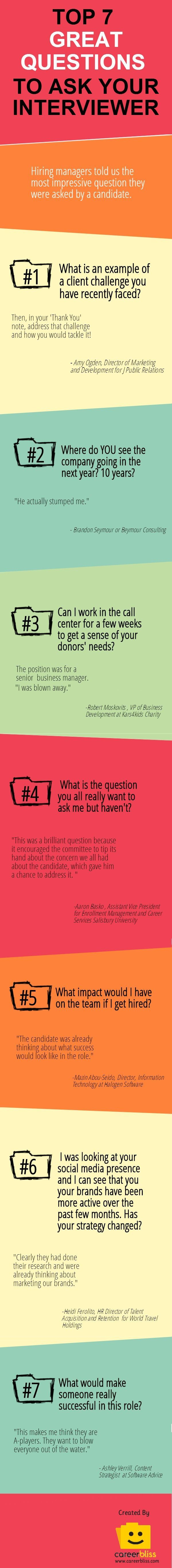 7 Great Questions to Ask in an #Interview | #Resources