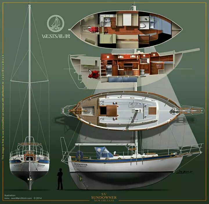 00b4da4b94eba87d1ddb1e23dab858b1 sailing boat sail boats 310 best sailing images on pinterest boating, sailboats and boats Simple Boat Wiring Diagram at eliteediting.co