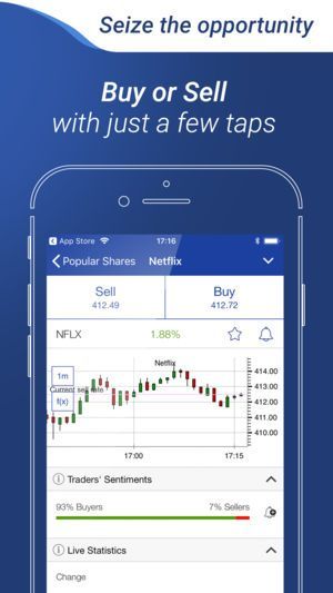 Plus500 Online Trading On The App 160 Store Online Trading Trading