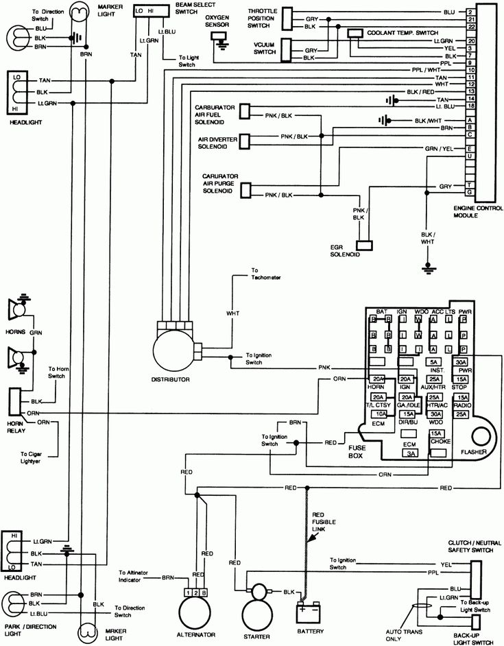 86 Chevy Truck Wiring Diagram Repair Guides Wiring