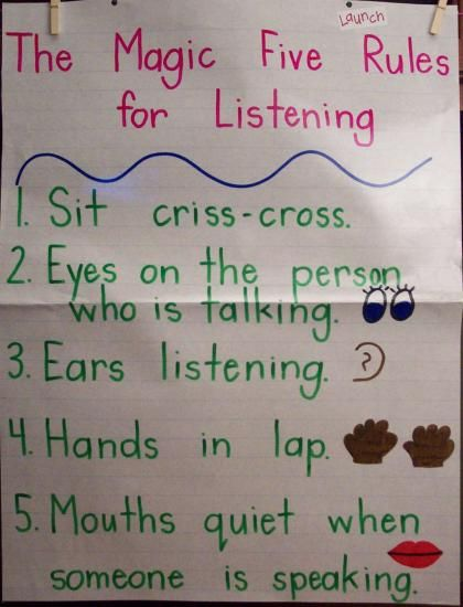 listening rules anchor chart
