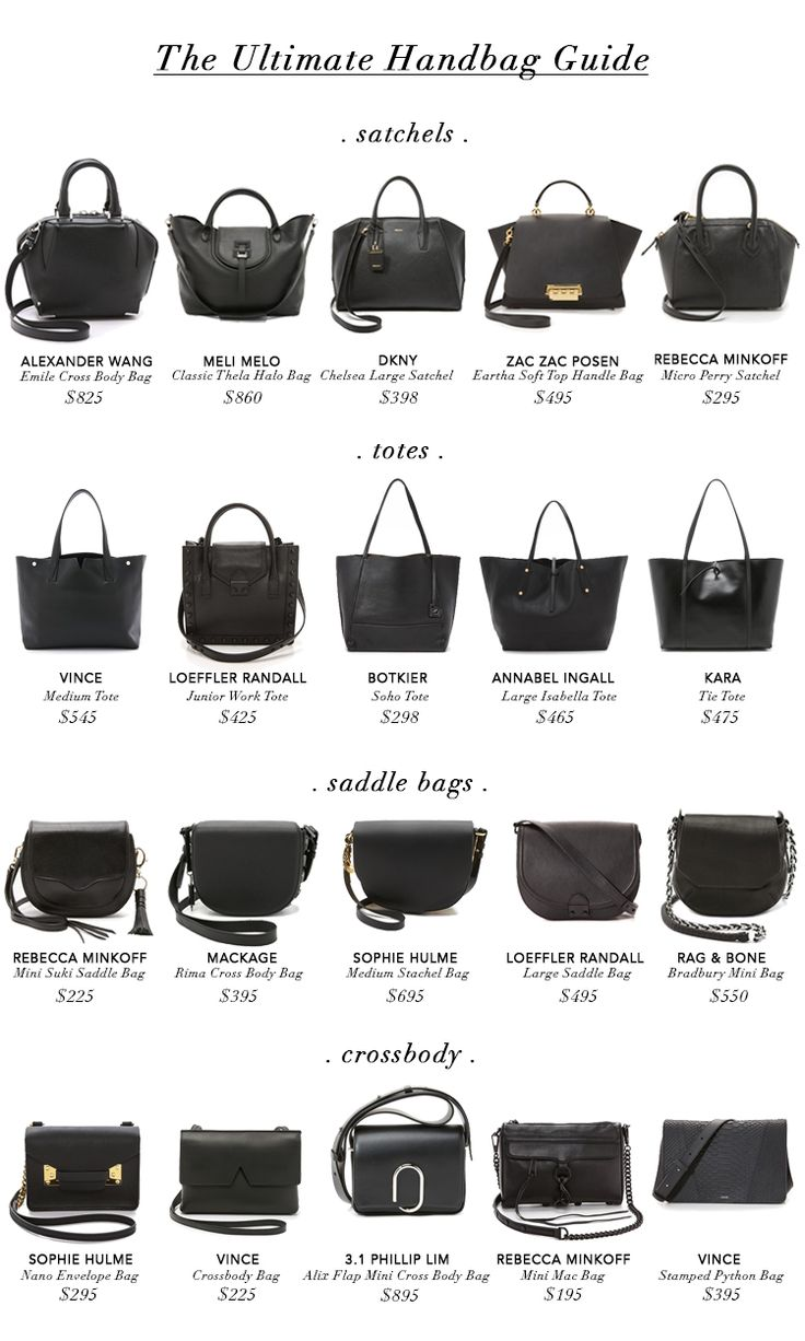 A classic black handbag is a wardrobe staple that you'll wear on a daily basis: for work, on weekends, dates, it goes with you everywhe...