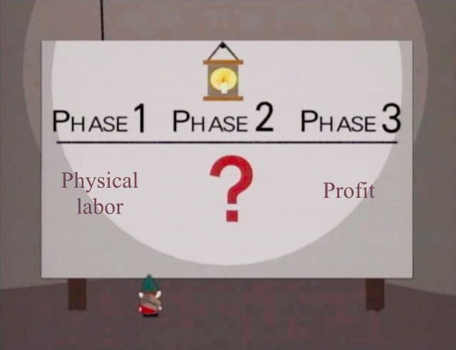 """Whether people like it or not, it is a fact that the production of valuable things requires more than physical labor. (I'm looking at you, Karl Marx, with your Labor Theory of Value and """"profit as ..."""