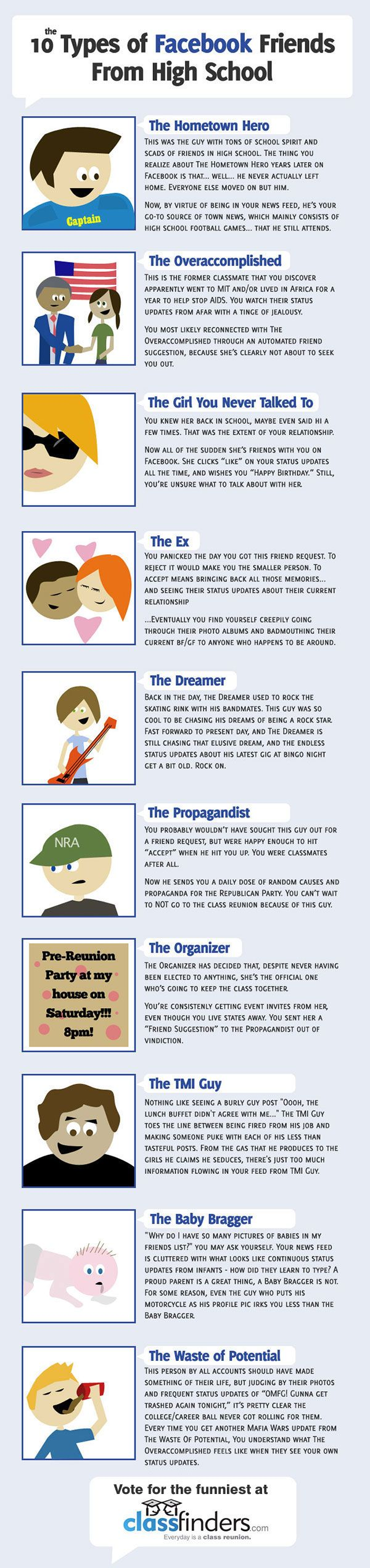 Infographic: The 10 types of Facebook friends