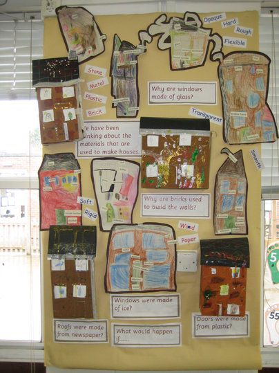 Building houses display, class display, understanding, material, building, house, roof, glass, window, brick,Early Years (EYFS),KS1 & KS2 Primary Resources
