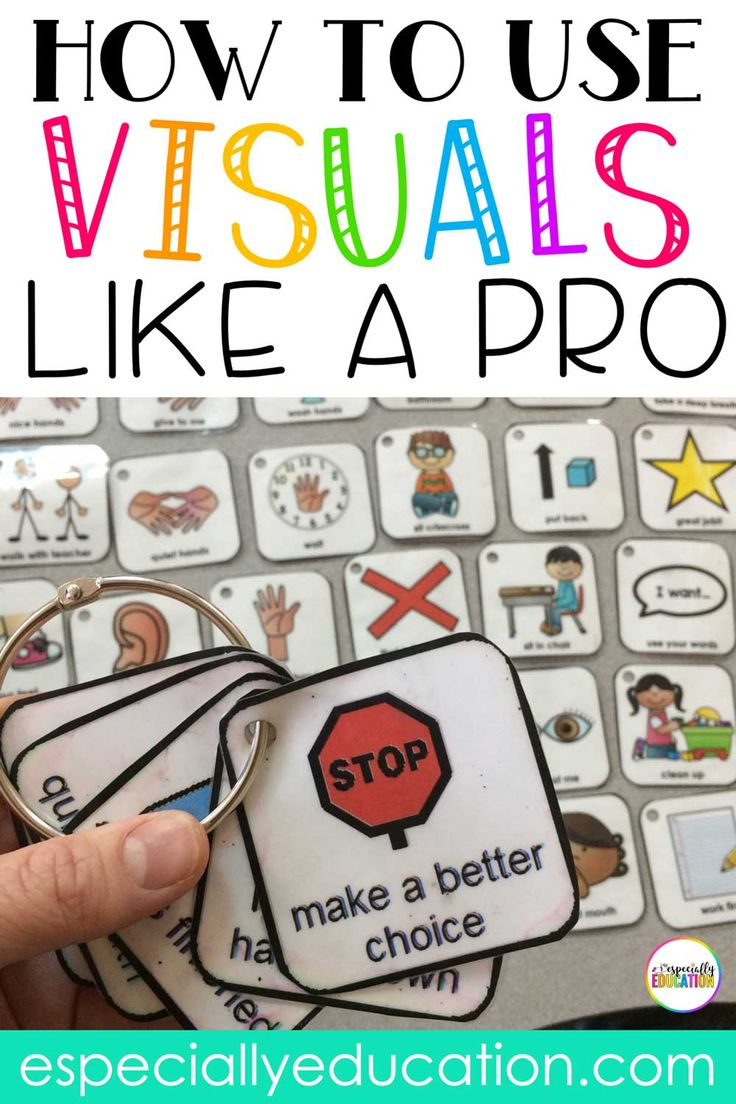 Using Visuals to Manage Behaviors in the Classroom