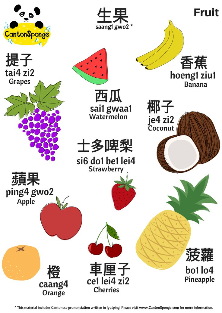 Cantonese or Mandarin? - Guangzhou Forum - TripAdvisor