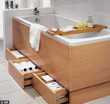 pour la baignoire