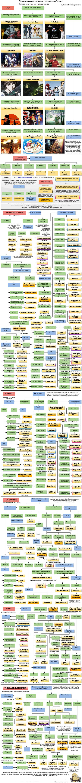 Универсальная блок-схема рекомендаций аниме Нечего смотреть? Или устали от американских сериалов? Возможно тогда стоит обратить внимание на аниме? Оригинал http://imgur.com/q9Xjv4p