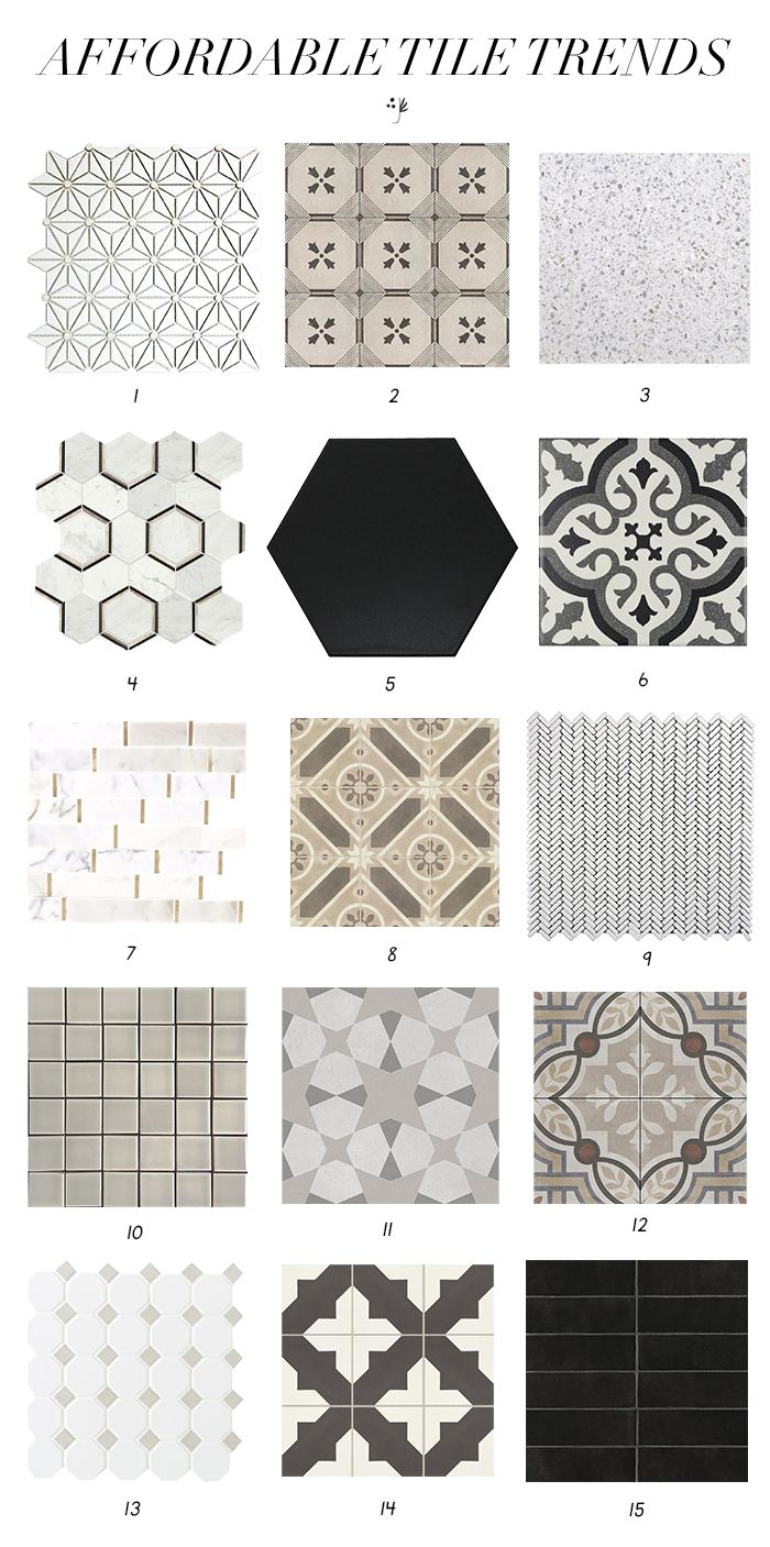 Latest Tile Trends Spotted At Lowes Tile Trends Affordable Tile