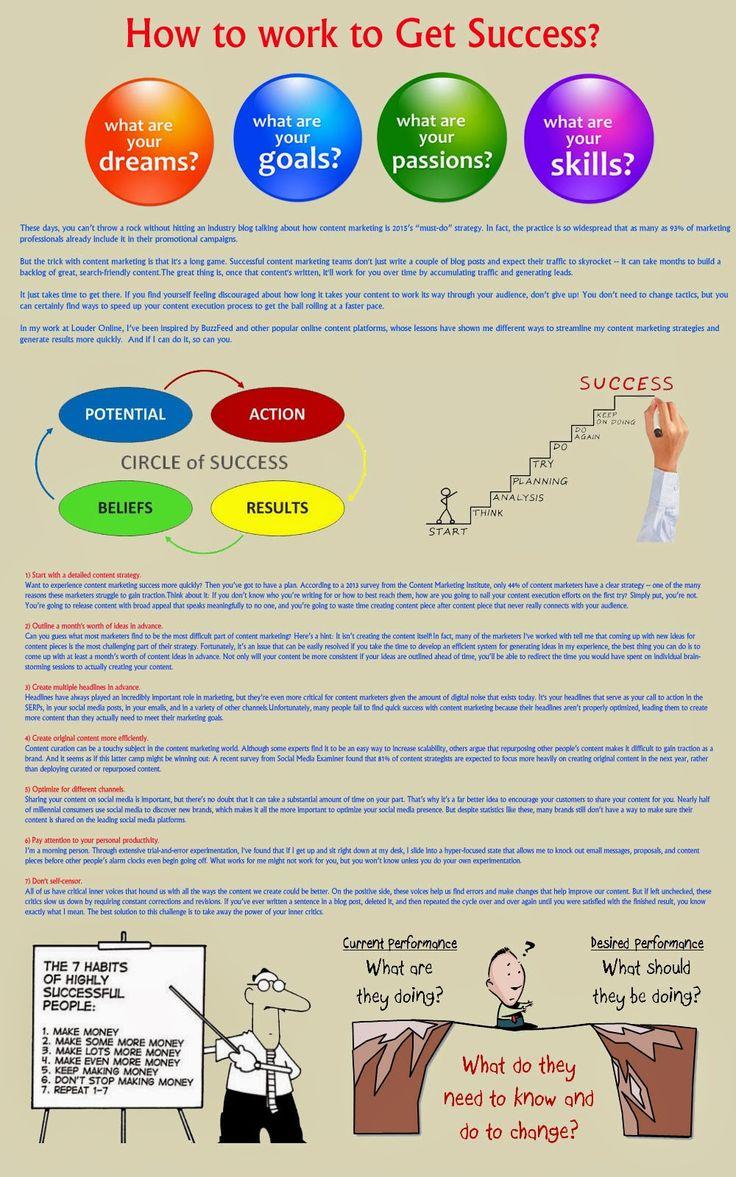 Web Design Chandigarh - Software Development Mohali - SEO Company - htlogics: How to Get Success?