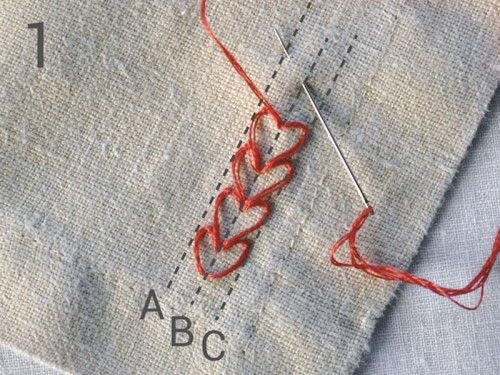 Ahh, lovely. Would make a lovely hand stitches edging to a summer dress! Chain Stitched Hearts Tutorial