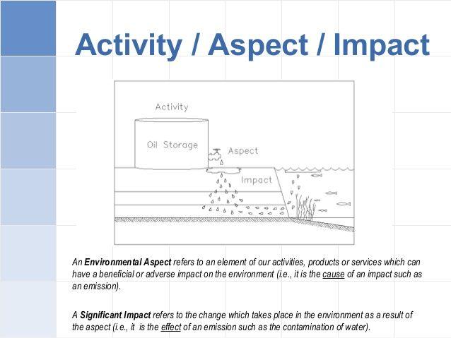 environmental aspects register template - 358 best 02 iso 14001 images on pinterest
