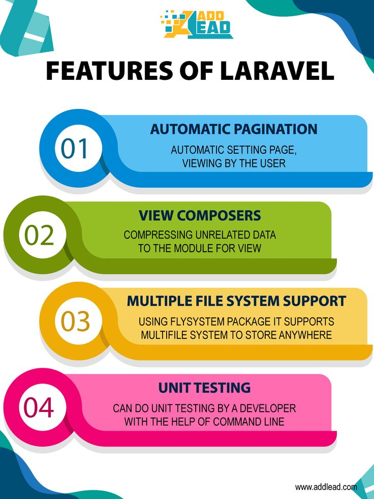 Features of laravel 1 multiple file system 2 events