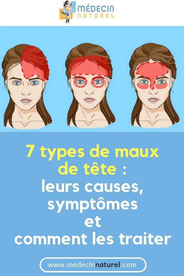 Voici les différents maux de tête et comment les soulager..