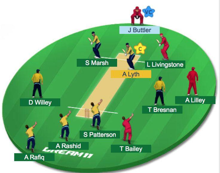 LAN vs YOR expert Dream11 Fantasy Cricket Team Prediction - 14 Jul