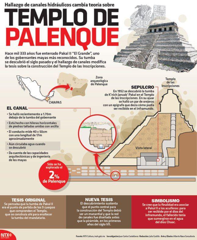 Templo De Palenque Infograf A Arquitectura Pinterest