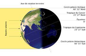 Solstice — Wikipédia