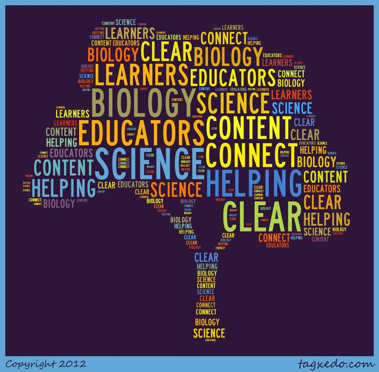Teaching Vocabulary Strategies: Word Cloud/Tree Ideas from ...