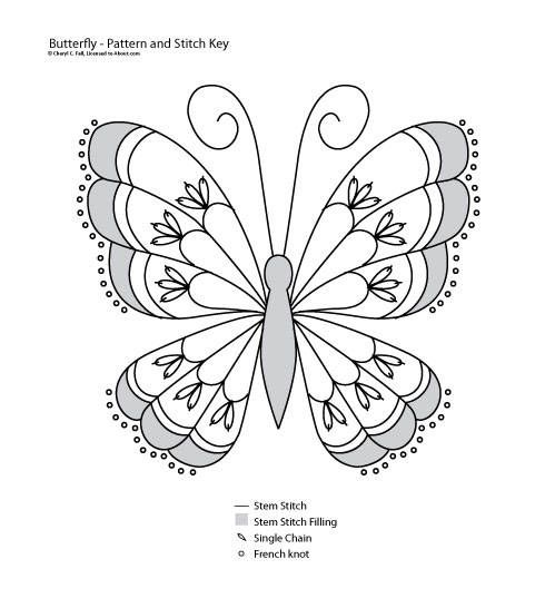 embroidery patterns - Buscar con Google