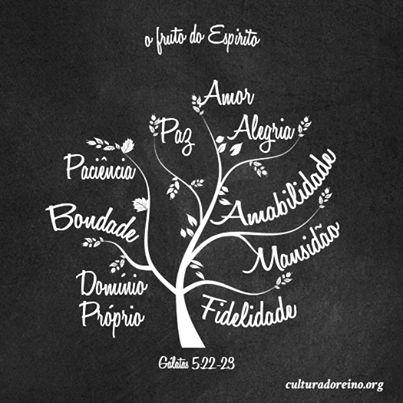 frutos do espírito