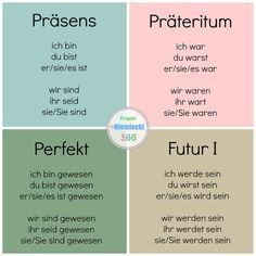 German tenses review