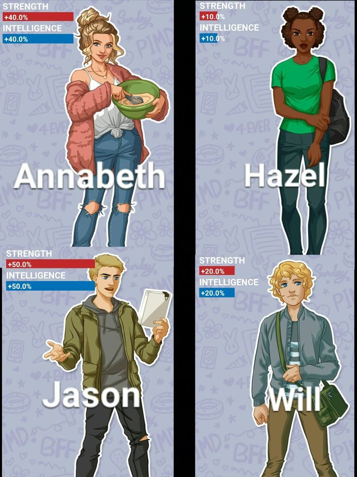 WTF, Annabeth should be the smartest one there, followed by Will. Annabeth for obvious reasons, Will bc he's a doctor for God sake. Also, why is Hazel the weakest? No offense to Will, but he's the weakest one out of all of them. And Jason and Annabeth should be at least tied in strength bc Annie could kick Jason's ass if she wanted to.