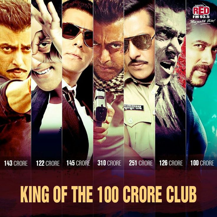 King of the 100 crore club