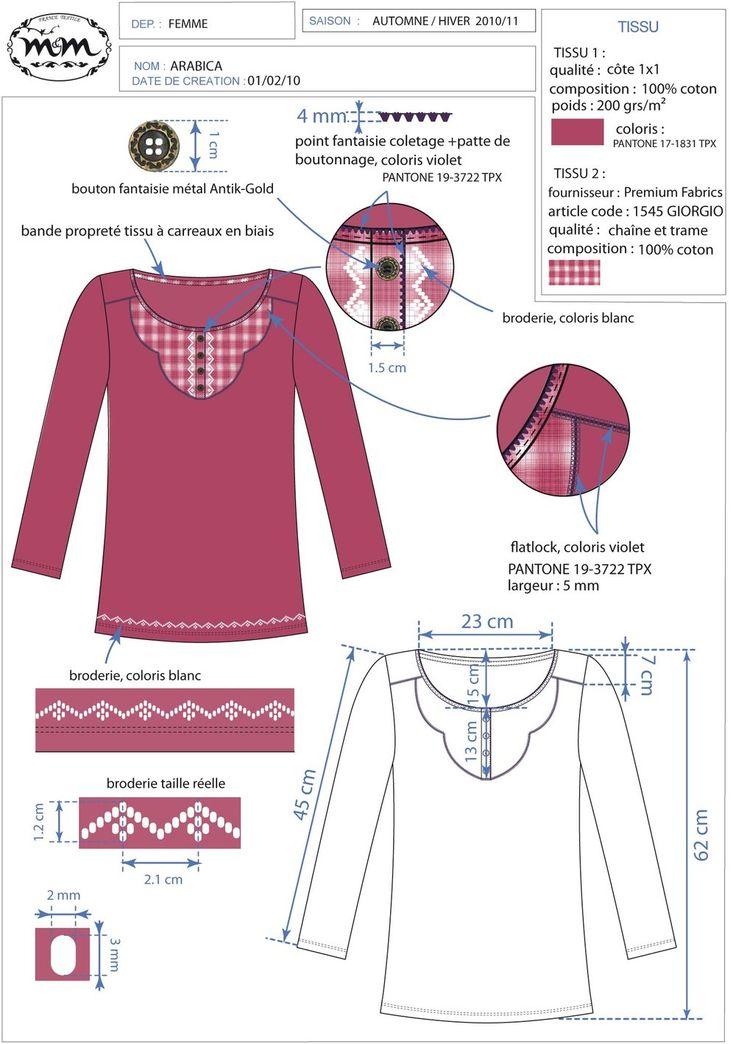 Elodie aubry styliste infographiste textile portfolio for Pret a porter