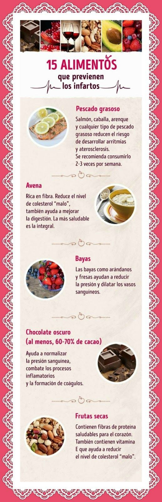 Monica Aries: Los alimentos que reducen el riesgo de un Paro Car...