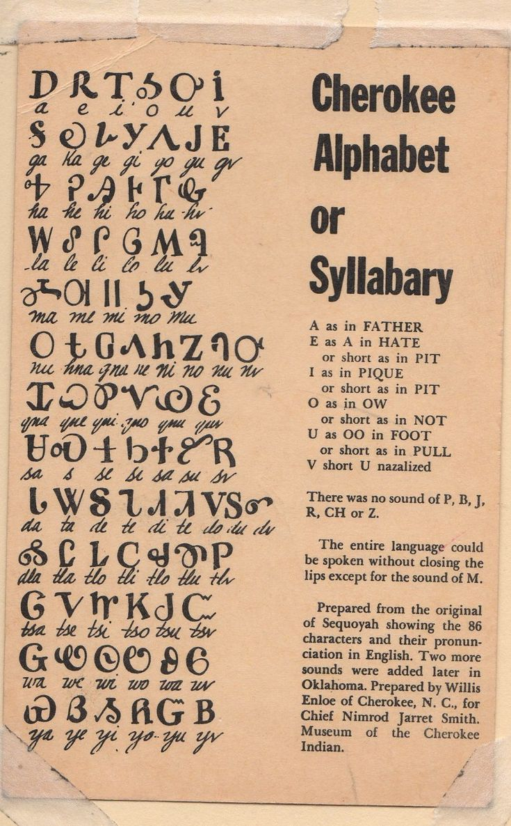 "Cherokee Alphabet, on a postcard from an old family schoolbook I have, ""Cherokee Words"""