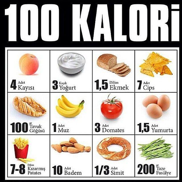 100 kalori  @hergun1yenibilgi  @hergun1yenibilgi  @hergun1yenibilgi