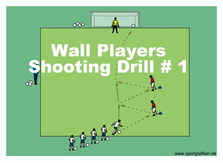 Soccer Drills To Improve Your Teams Shooting Skills