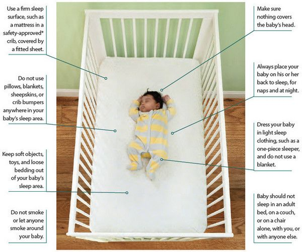 A baby sleeping in crib illustrating ways to reduce a baby risk's of SIDS: Use a firm sleep surface, such as a mattress in a safety-approved...