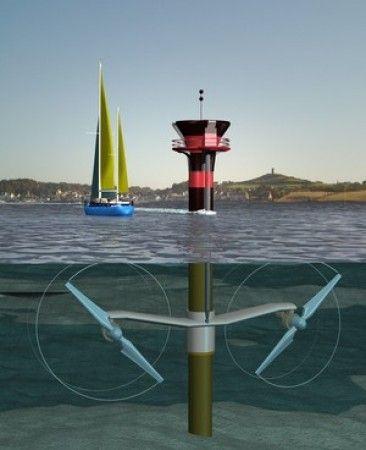 Tidal Power Turbine