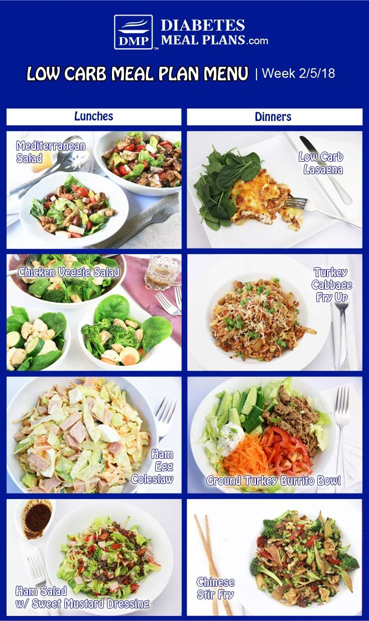 Pin On Weekly Diabetes Meal Plans