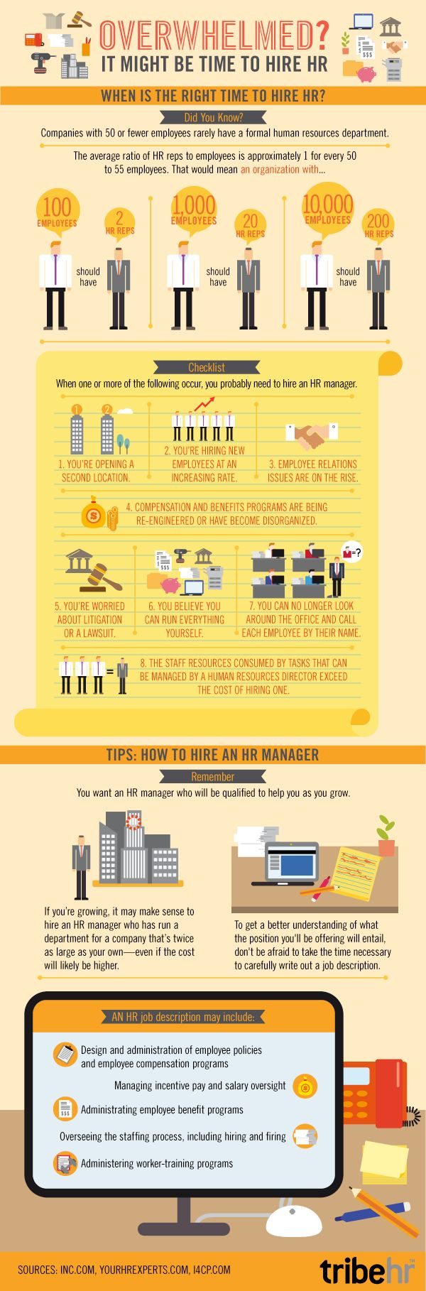 It might be time to hire HR - Another infographic we have on the wall of our office. Just one more way in which BirdDog can help you - we have HR pros in our office who adore helping you in your hiring process.