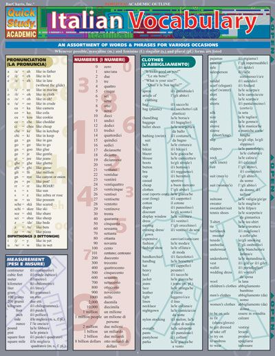 ITALIAN VOCABULARY QuickStudy® $5.95 6-page laminated guide includes: • pronunciation • measurement, numbers, clothes • bank, to buy • travel, greetings, directions • months, days, seasons • when, time, weather • habitat • there is, there are • family, people, person • computer • studies, workplace, sports • food, meal, meat, fish  #Italian #study #language