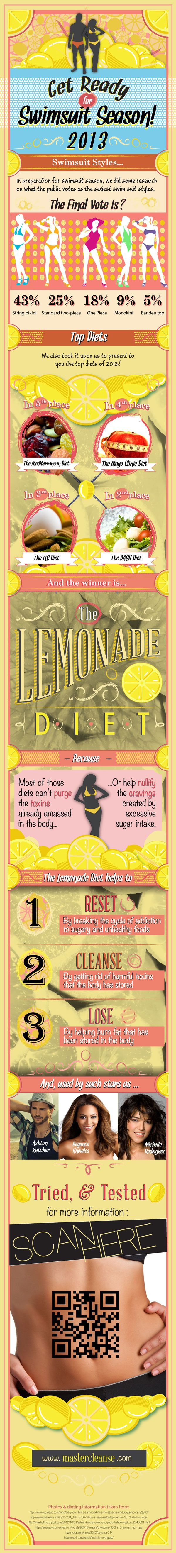 2013 Swimsuit Season Master Cleanse Infographic   The Master Cleanse Diet   Official Diet Reviews and weight loss Insights