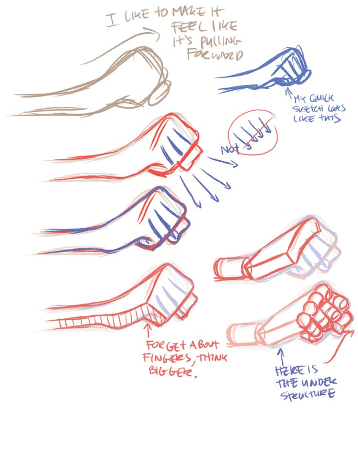 Anime Characters Using Fist : Best figure drawing arms hands images on pinterest