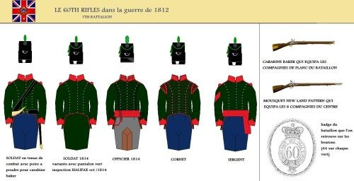 "Le 60th Rifles ""royal american"" dans la guerre de 1812"