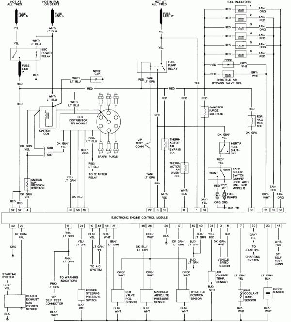 Toyota 22re Engine Wiring Diagram And Wrg Re Wiring Harness Diagram Electrical Circuit Diagram Electrical Diagram Ford F150