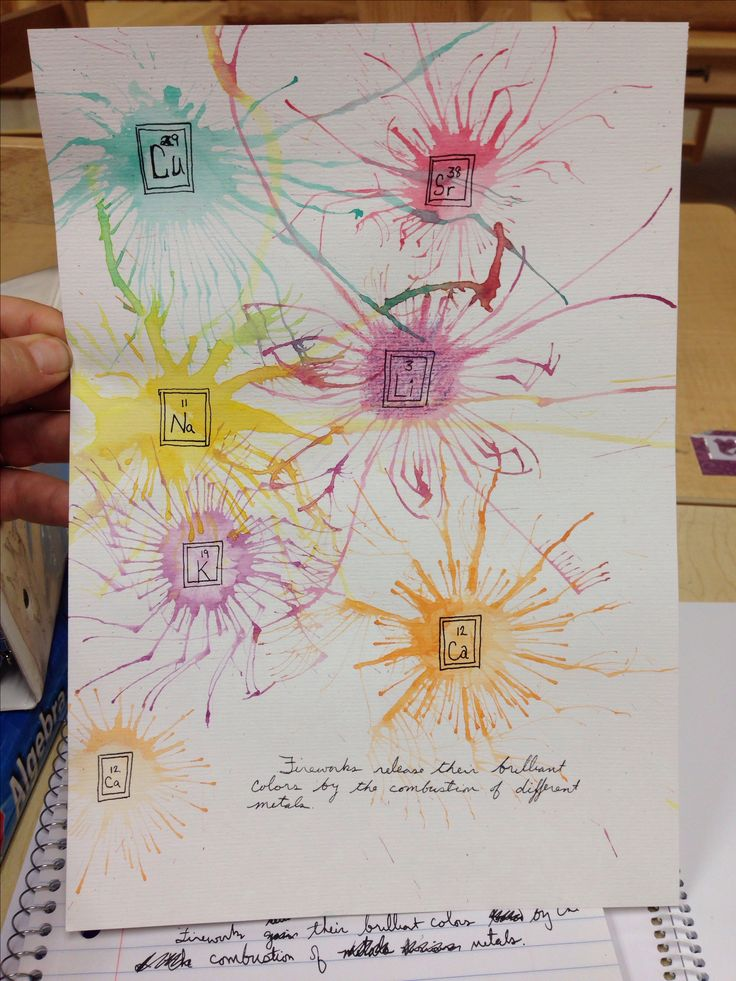 Chemistry: combustion of metals in fireworks main lesson page.