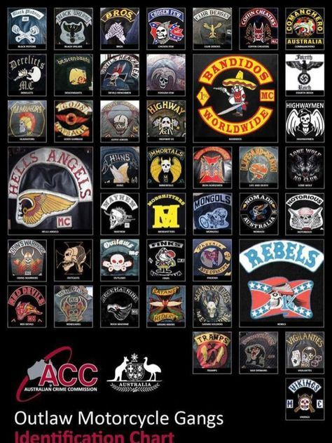 Outlaw Biker Gangs | email australia s 44 outlaw motorcycle gangs posted october 18