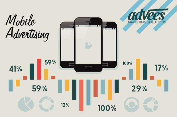 Mobile Advertising in South Africa